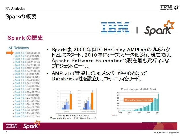 © 2016 IBM Corporation5 Sparkの概要