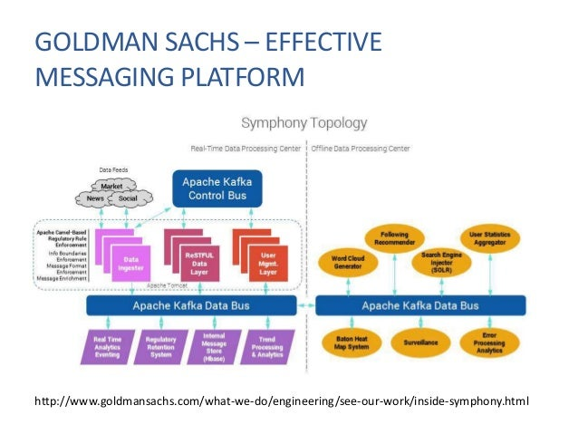 strategic analysis of goldman sachs company Goldman sachs group (nyse stock ticker: gs) is one of the leading investment banks and a fortune 500 firm, with its ipo in this paper is mainly to achieve two aims: 1 present industry analysis on investment banking business 2 value with the theories in the fields of competitive strategy and corporate valuation.
