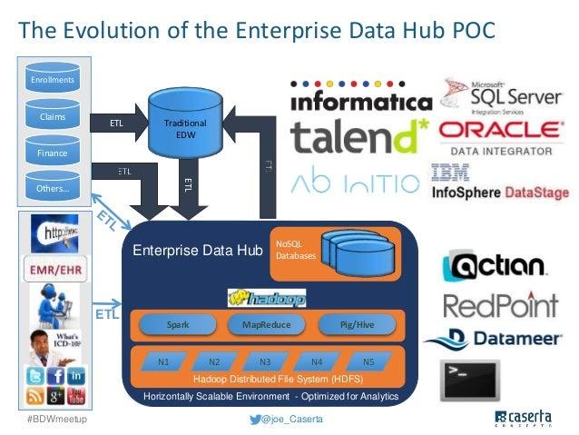Big Data Warehousing Meetup: BigETL: Trad Tool vs Pig vs
