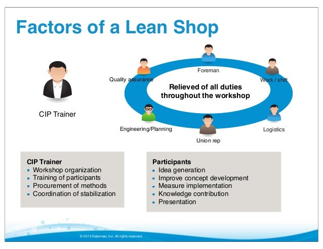 the use of lean production Some examples of lean manufacturing include minimizing inventory, simplifying changeover routines and reducing employee wait times lean manufacturing involves finding ways to reduce all types of waste in the manufacturing process this process is common in the automobile manufacturing industry .