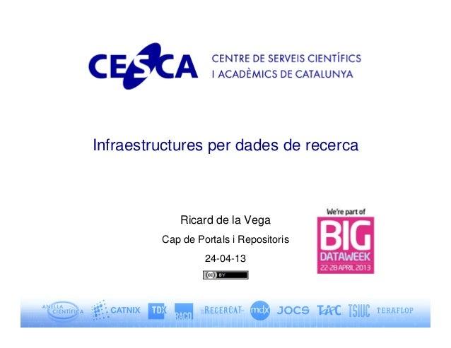 Infraestructures per dades de recercaRicard de la VegaCap de Portals i Repositoris24-04-13