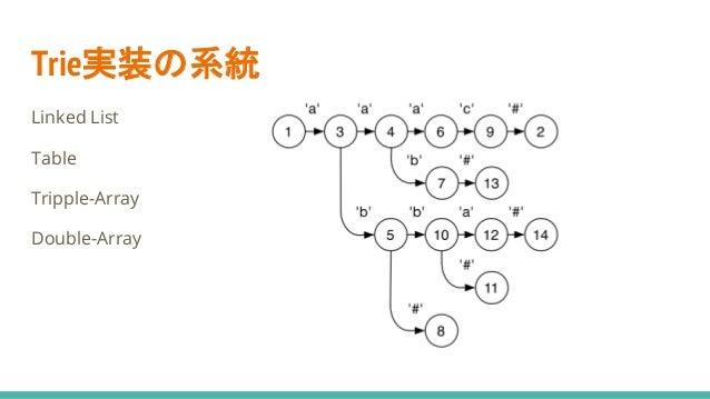 Trie実装の系統 Linked List Table Tripple-Array Double-Array