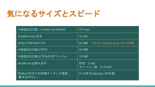 気になるサイズとスピード 中国語350万語→Linked List DAWG 137 sec. Double Array 生成 12 min. Array+Character List 24 MB ちなみにdouble array trie: ...