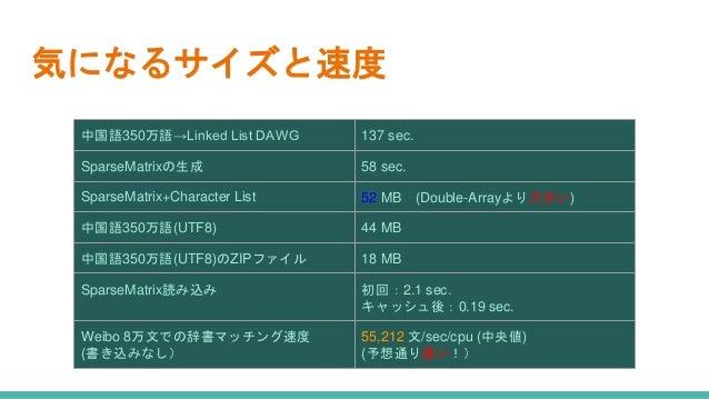 気になるサイズと速度 中国語350万語→Linked List DAWG 137 sec. SparseMatrixの生成 58 sec. SparseMatrix+Character List 52 MB (Double-Arrayより大きい...