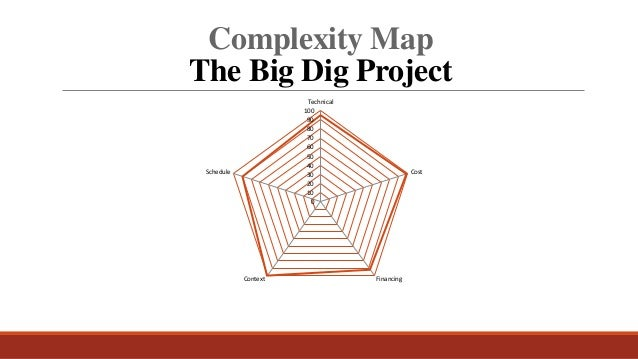 "project management the big dig The charge could be made that the project failed on all possible levels of project success 3) what are the lessons to be learned from the ""big dig"" project."