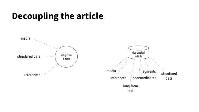 3. Distributing content