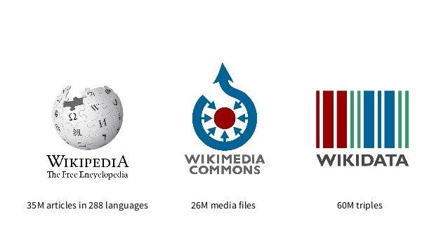 A new research agenda for Wikimedia – Big Dive 2015 Slide 3