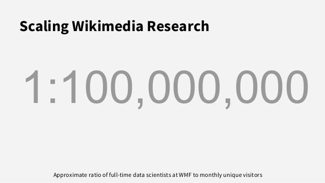 Open data https://meta.wikimedia.org/wiki/Research:Data