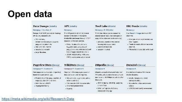 Open data: clickstream Wulczyn, E; Taraborelli, D (2015): Wikipedia Clickstream. http://dx.doi.org/10.6084/m9.figshare.130...