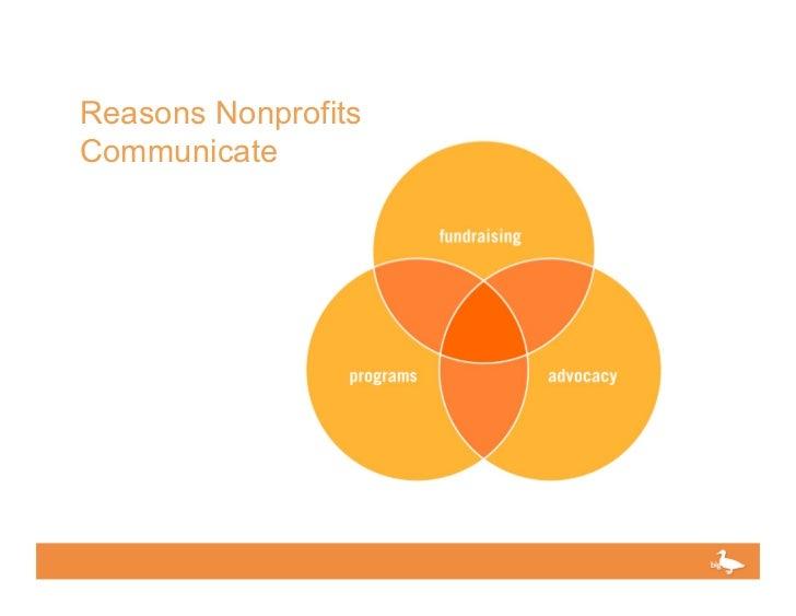 Measuring Impact & Creating Policies for Social Media Slide 3