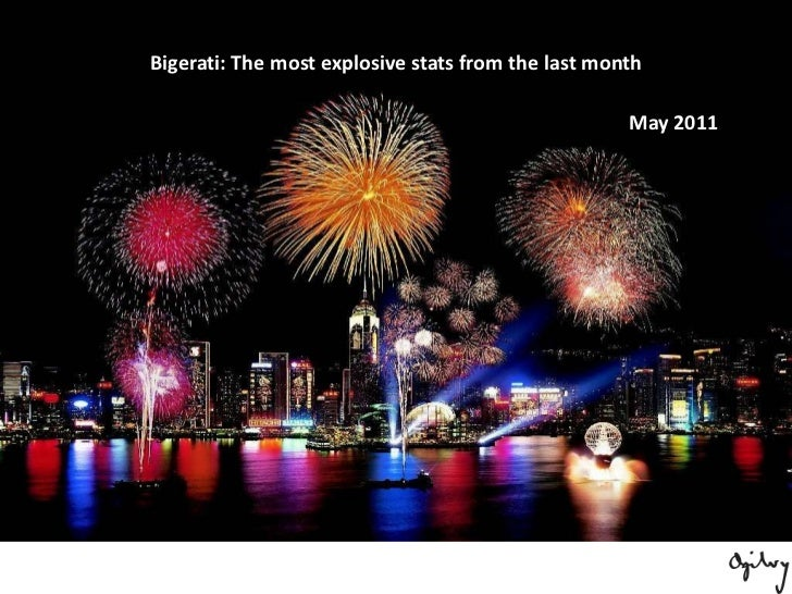 Bigerati: The most explosive stats from the last month <br />May 2011<br />