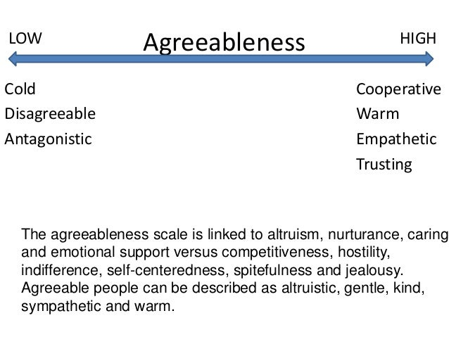 Big five Personalities, conscientiouness,Extroversion, Agreeableness…