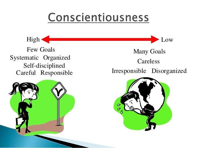 LowHigh Few Goals OrganizedSystematic Careful Careless DisorganizedIrresponsible Many Goals Responsible Self-disciplined