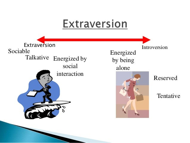Extraversion Sociable Talkative Energized by social interaction Tentative Energized by being alone Reserved Introversion