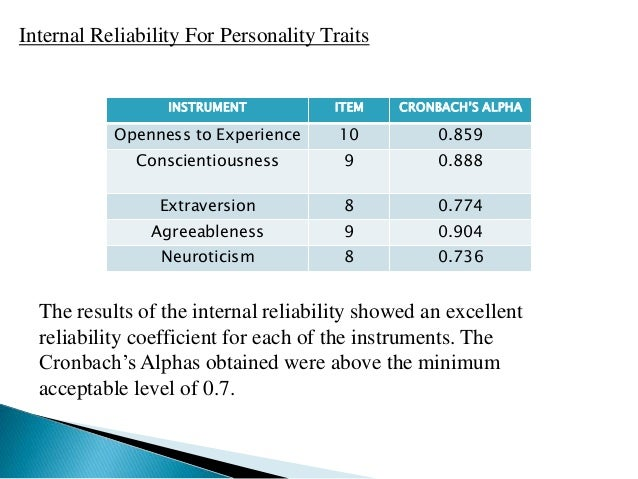 Internal Reliability For Personality Traits INSTRUMENT ITEM CRONBACH'S ALPHA Openness to Experience 10 0.859 Conscientious...