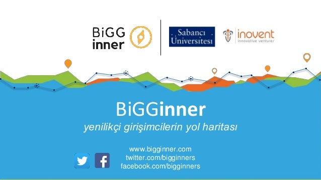 BiGGinner yenilikçi girişimcilerin yol haritası www.bigginner.com twitter.com/bigginners facebook.com/bigginners