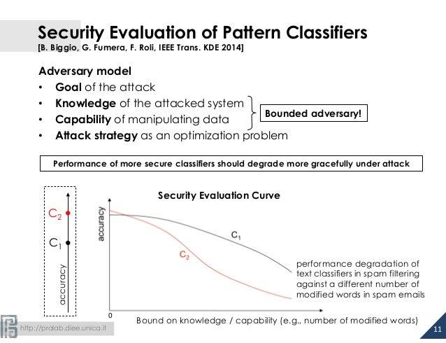 Security Evaluation of Pattern Classifiers  [B. Biggio, G. Fumera, F. Roli, IEEE Trans. KDE 2014]  Adversary model  • Goal...