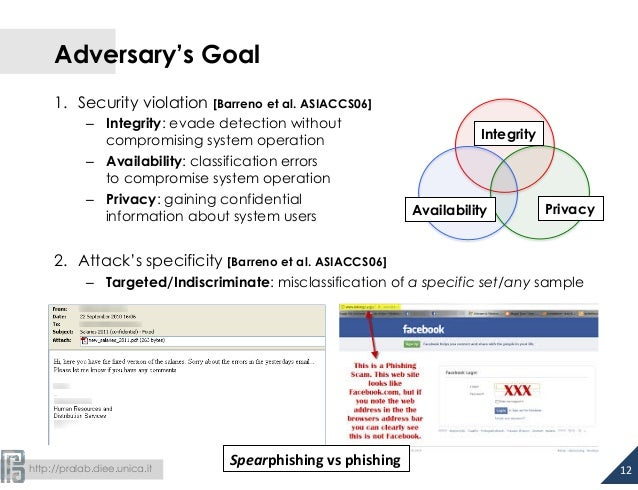 Adversary's Goal  1. Security violation [Barreno et al. ASIACCS06]  – Integrity: evade detection without  compromising sys...