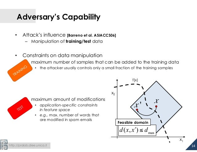 Adversary's Capability  • Attack's influence [Barreno et al. ASIACCS06]  – Manipulation of training/test data  • Constrain...