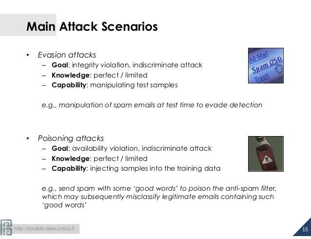 Main Attack Scenarios  • Evasion attacks  – Goal: integrity violation, indiscriminate attack  – Knowledge: perfect / limit...