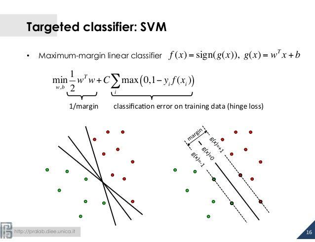Targeted classifier: SVM  • Maximum-margin linear classifier f (x) = sign(g(x)), g(x) = wT x + b  min  w,b  1  2  http://p...