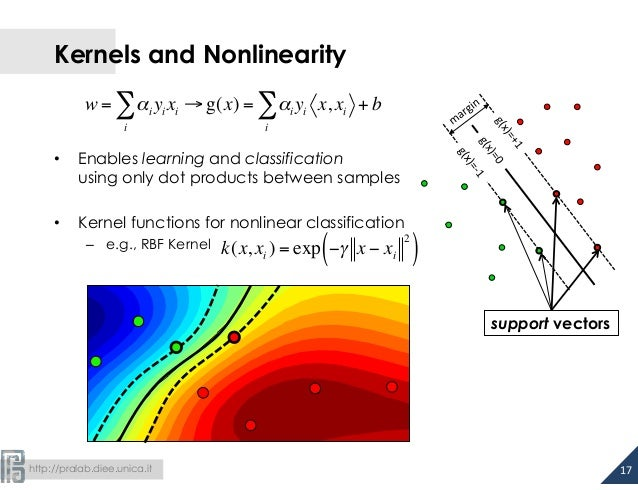 Kernels and Nonlinearity  Σ →g(x) = αi  w = αi  Σ + b  • Enables learning and classification  using only dot products betw...