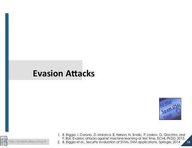 Evasion  A@acks  http://pralab.diee.unica.it  18  1. B. Biggio, I. Corona, D. Maiorca, B. Nelson, N. Srndic, P. Laskov, G....