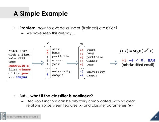 A Simple Example  • Problem: how to evade a linear (trained) classifier?  – We have seen this already…  St4rt 2007  with a...