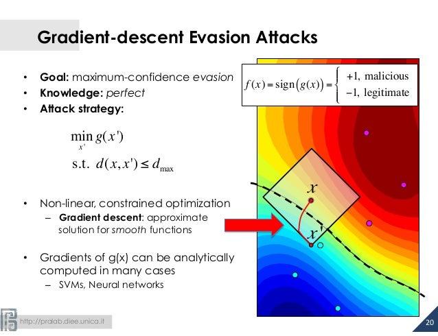 Gradient-descent Evasion Attacks  • Goal: maximum-confidence evasion  • Knowledge: perfect  • Attack strategy:  • Non-line...