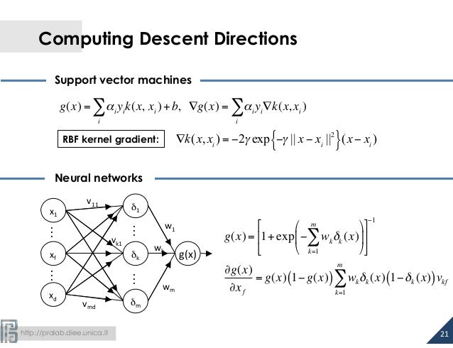 Computing Descent Directions  Support vector machines  Σ xi )+ b, ∇g(x) = αi  g(x) = αi  RBF kernel gradient: ∇k(x, xi ) =...