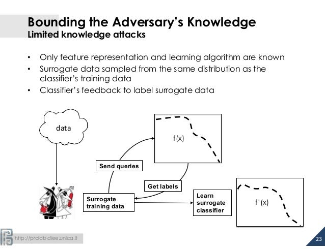 Bounding the Adversary's Knowledge  Limited knowledge attacks  • Only feature representation and learning algorithm are kn...