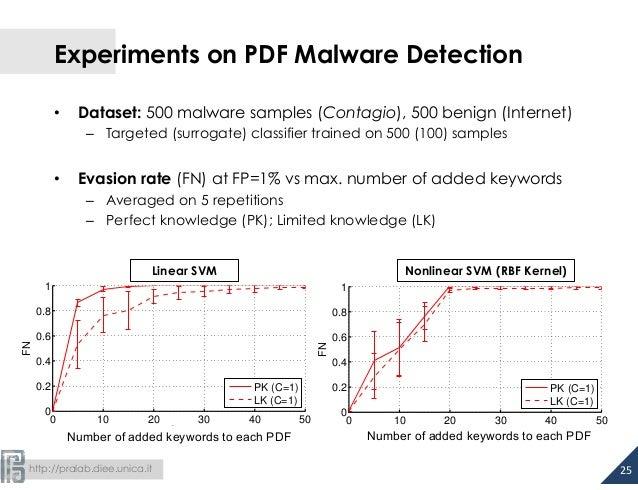 Experiments on PDF Malware Detection  • Dataset: 500 malware samples (Contagio), 500 benign (Internet)  – Targeted (surrog...