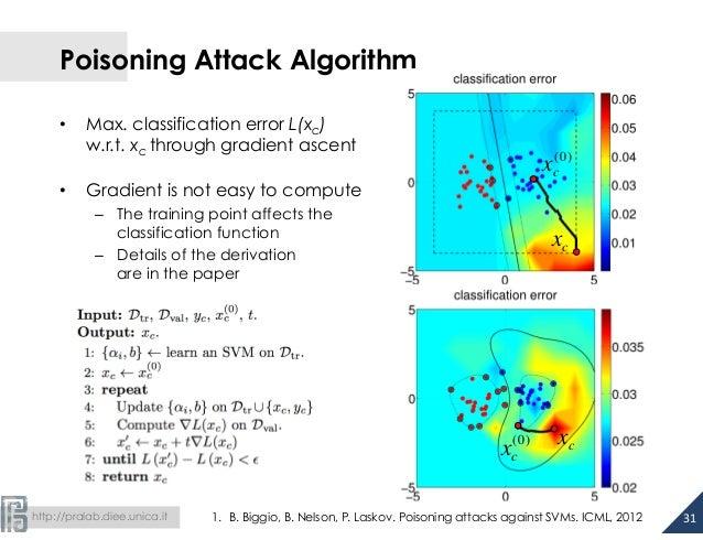 Poisoning Attack Algorithm  • Max. classification error L(xc)  w.r.t. xc through gradient ascent  • Gradient is not easy t...