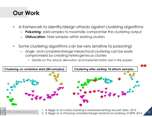 Our Work  • A framework to identify/design attacks against clustering algorithms  – Poisoning: add samples to maximally co...