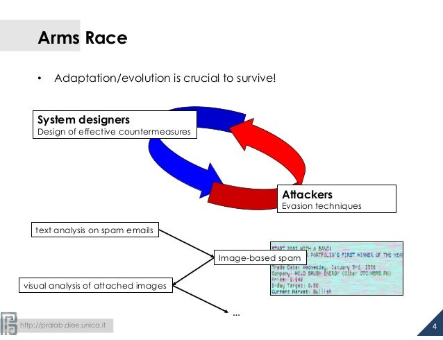 Arms Race  • Adaptation/evolution is crucial to survive!  http://pralab.diee.unica.it  Attackers  Evasion techniques  Syst...