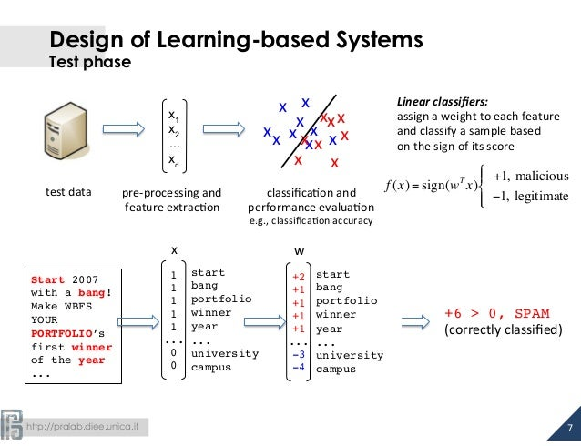 Design of Learning-based Systems  Test phase  http://pralab.diee.unica.it  x1  x2  ...  xd  pre-‐processing  and  feature...
