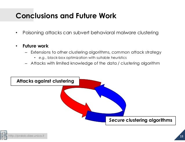 Conclusions and Future Work  • Poisoning attacks can subvert behavioral malware clustering  • Future work  – Extensions to...