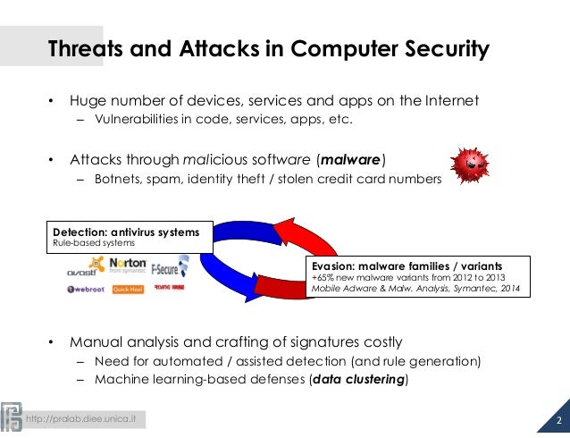 Threats and Attacks in Computer Security  • Huge number of devices, services and apps on the Internet  – Vulnerabilities i...