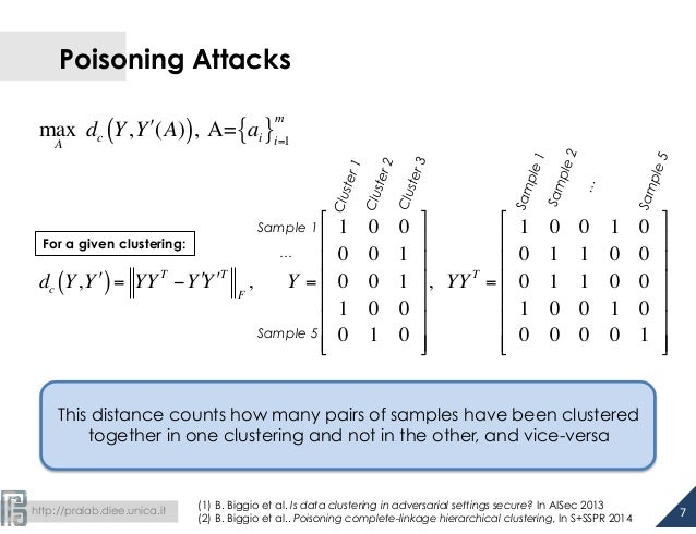 Poisoning Attacks  dc (Y,Y!) = YY T −Y!Y!T  http://pralab.diee.unica.it  7  F  m  , Y =  %%%%%% &  1 0 0  0 0 1  0 0 1  1 ...