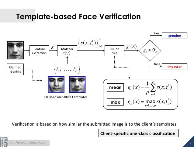 http://pralab.diee.unica.it Template-based Face Verification 2   gc ≥ϑc genuine   impostor   true   false   s(...