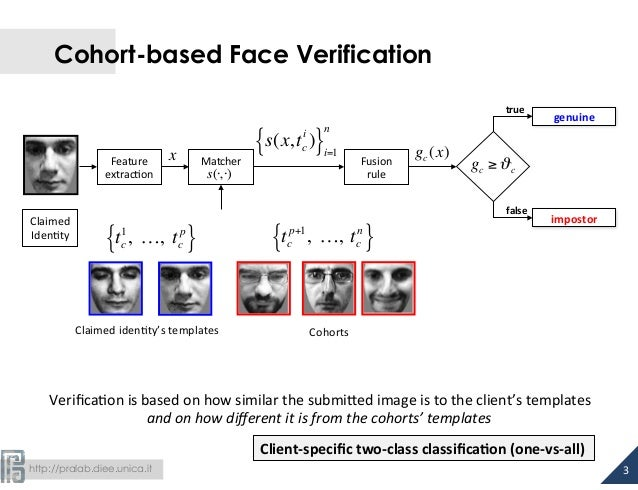 http://pralab.diee.unica.it Cohort-based Face Verification 3   Verifica-on  is  based  on  how  similar  th...