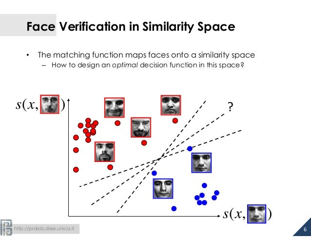 http://pralab.diee.unica.it s(x, ) s(x, ) Face Verification in Similarity Space • The matching function maps faces onto...