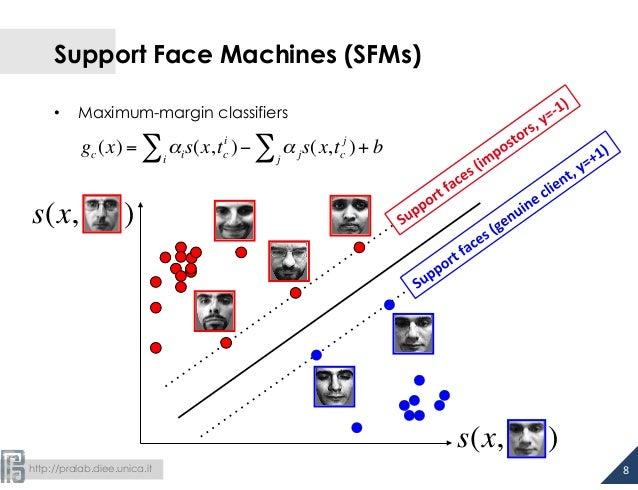 http://pralab.diee.unica.it Support Face Machines (SFMs) 8   s(x, ) s(x, ) • Maximum-margin classifiers gc (x) = αis(...