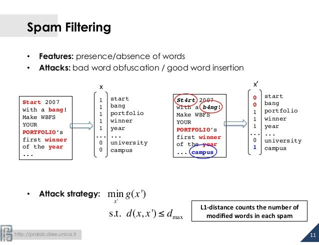 http://pralab.diee.unica.it Spam Filtering • Features: presence/absence of words • Attacks: bad word obfuscation / goo...