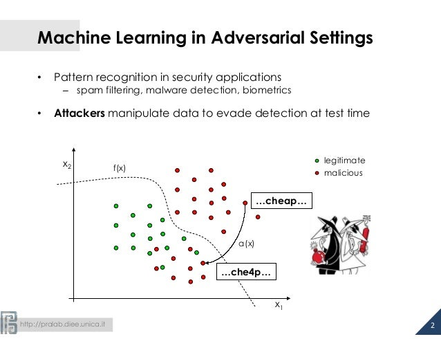 http://pralab.diee.unica.it Machine Learning in Adversarial Settings • Pattern recognition in security applications – ...