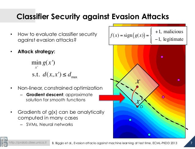 http://pralab.diee.unica.it Classifier Security against Evasion Attacks 7   • How to evaluate classifier security aga...