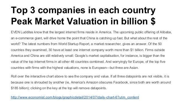 Big internet companies around Europe Slide 2