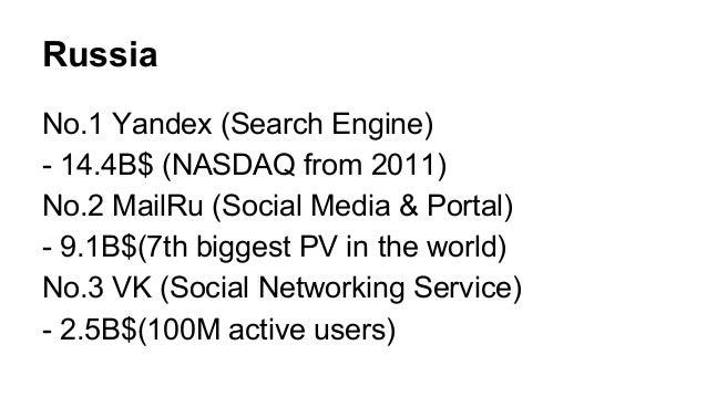 Big internet companies around Europe Slide 3