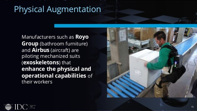 15 Physical Augmentation Manufacturers such as Royo Group (bathroom furniture) and Airbus (aircraft) are piloting mechaniz...