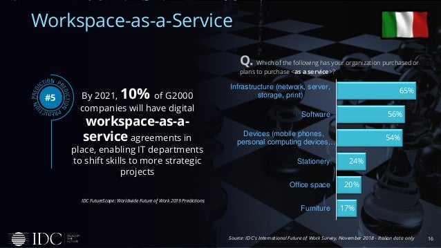 16 Workspace-as-a-Service By 2021, 10% of G2000 companies will have digital workspace-as-a- service agreements in place, e...